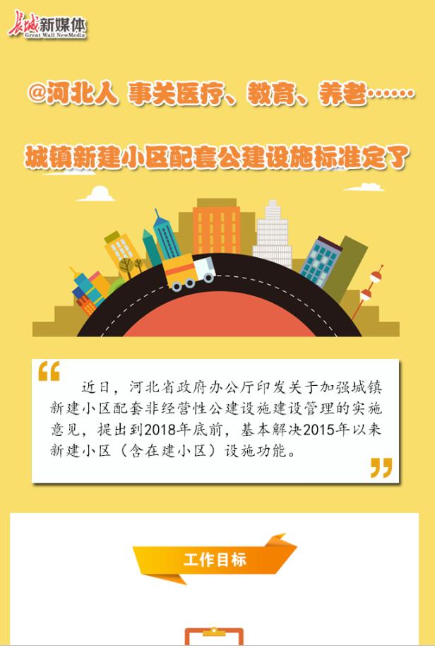 【图解】@河北人 事关医疗、教育、养老 城镇新建小区配套公建设施标准定了