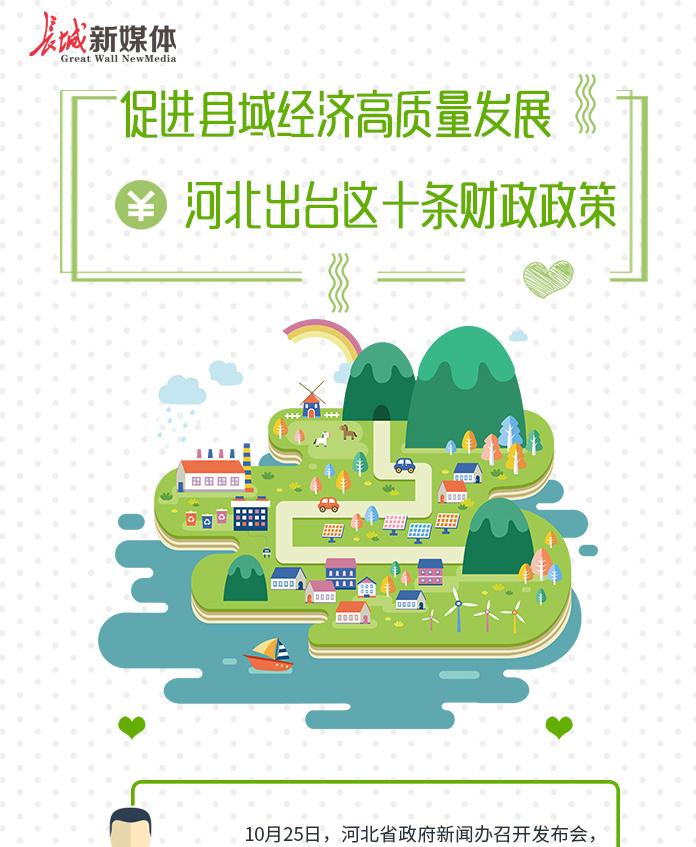 【图解】促进县域经济高质量发展 河北出台这十条财政政策