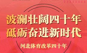 【H5】河北体育改革四十年报道