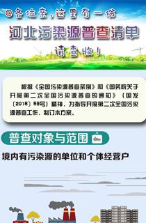 【动图解】@各位亲,这里有一份河北污染源普查清单请查收!
