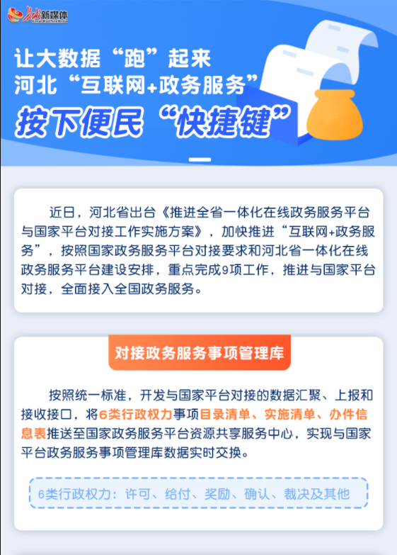 """【图解】河北""""互联网+政务服务"""" 按下便民""""快捷键"""""""