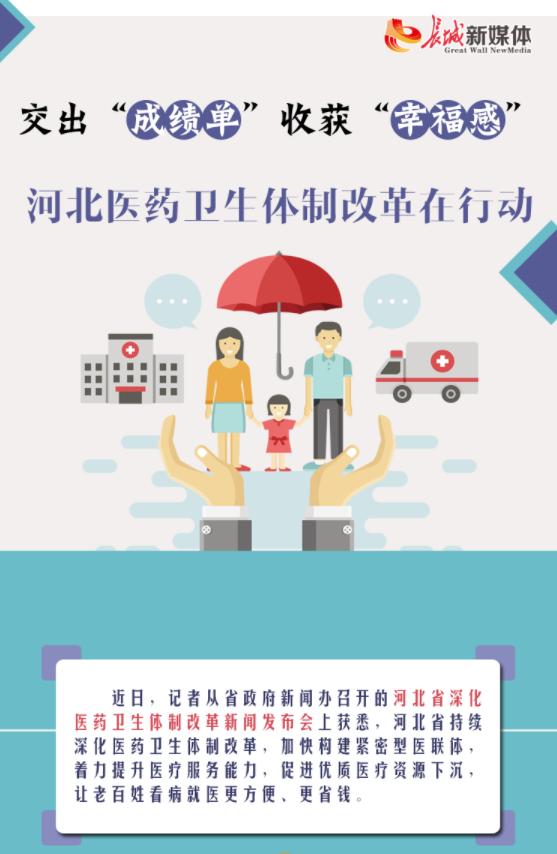 """交出""""成绩单""""收获""""幸福感"""" 河北医药卫生体制改革在行动"""