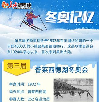 【冬奥记忆】第三届普莱西德湖冬奥会精彩回顾