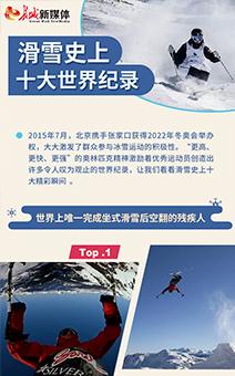 [图解]十大滑雪世界纪录精彩回放