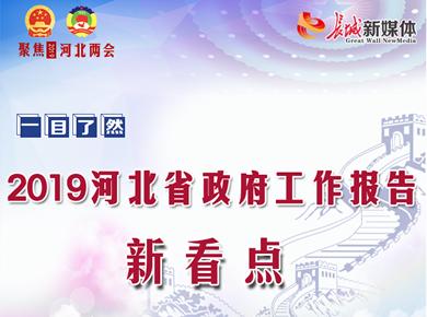 【图解】2019河北省政府工作报告新看点