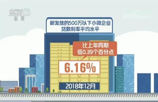 中国人民银行发布2018金融统计数据 小微贷款增量翻番 融资成本下降