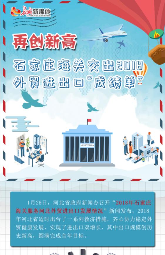 """【发布会图解】再创新高!石家庄海关交出2018外贸进出口""""成绩单"""""""