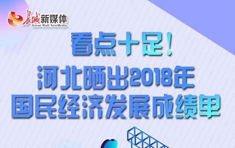 河北2018年国民经济发展成绩单
