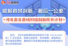 """破解县域创新""""最后一公里"""" 河北出台县域科技创新跃升计划"""