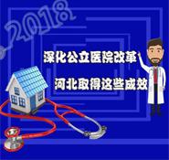 河北:公立医院改革成效诸多,2019百姓看病更方便!