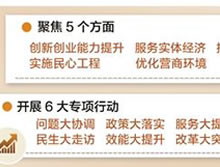 """河北省全力打造""""双创双服""""活动升级版"""