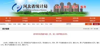 产业结构更优化 河北环首都14县(?#23567;?#21306;)GDP增6.5%