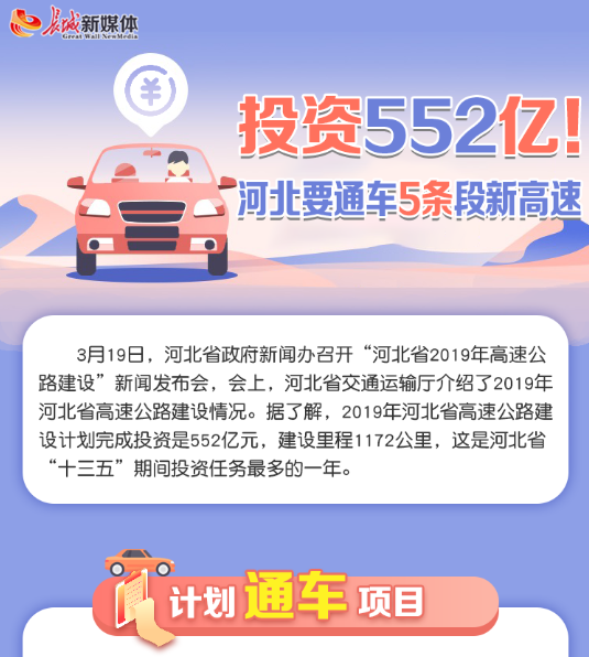 【发布会图解】投资552亿!河北要通车5条段新高速