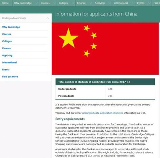 剑桥大学:承认中国高考成绩并不是新闻,已执行数年,藤原启治 痔疮