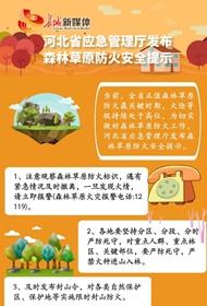 图解 |河北省应急管理厅发布森林草原防火安全提示