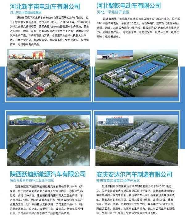 河北躍迪新能源科技集團有限公司