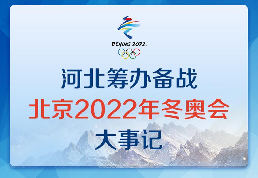【图解】北京2022年冬奥倒计时1000天 我们一路走来