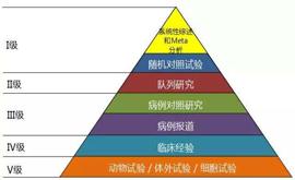 质量分级和重要区别