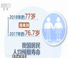 我国人均寿命达77岁
