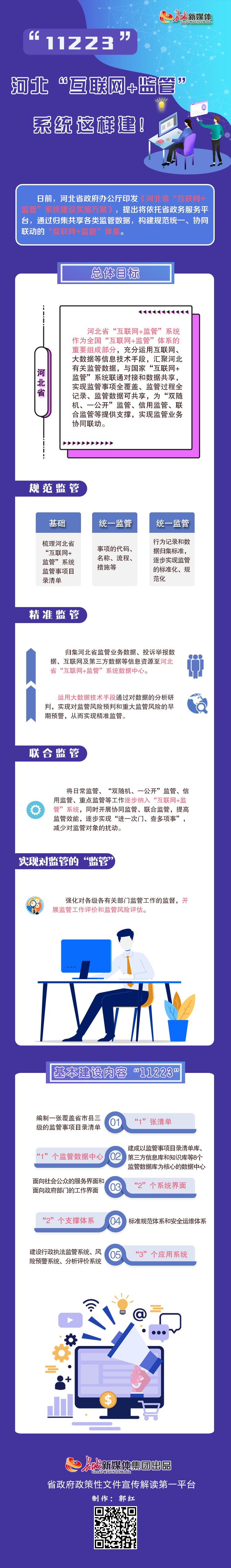 """【图解】""""11223""""河北""""互联网+"""