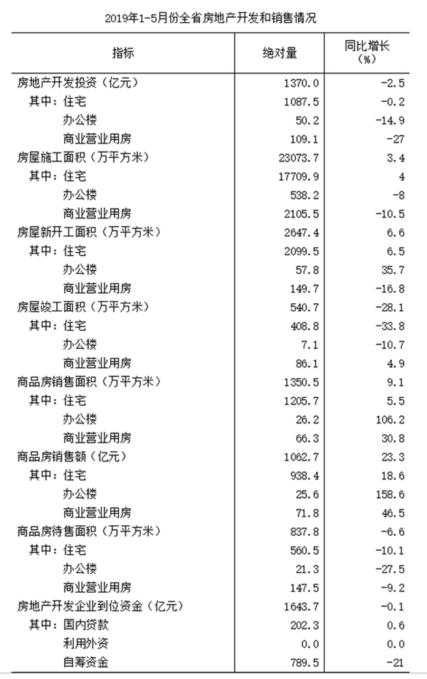 http://www.house31.com/zhengcedongtai/18263.html