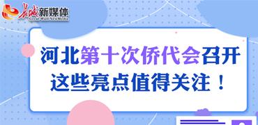 香港码五分钟一开河北 第十次侨代会召开 这些亮点值得关注!