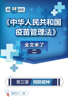 图解政策:《中华人民共和国疫苗管理法》(二)