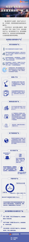 """【图解】转型升级看唐山丨高质量发展如何""""破""""局②"""