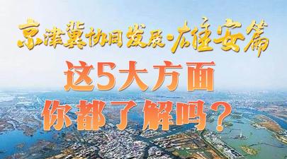 【H5】京津冀協同發展·雄安篇