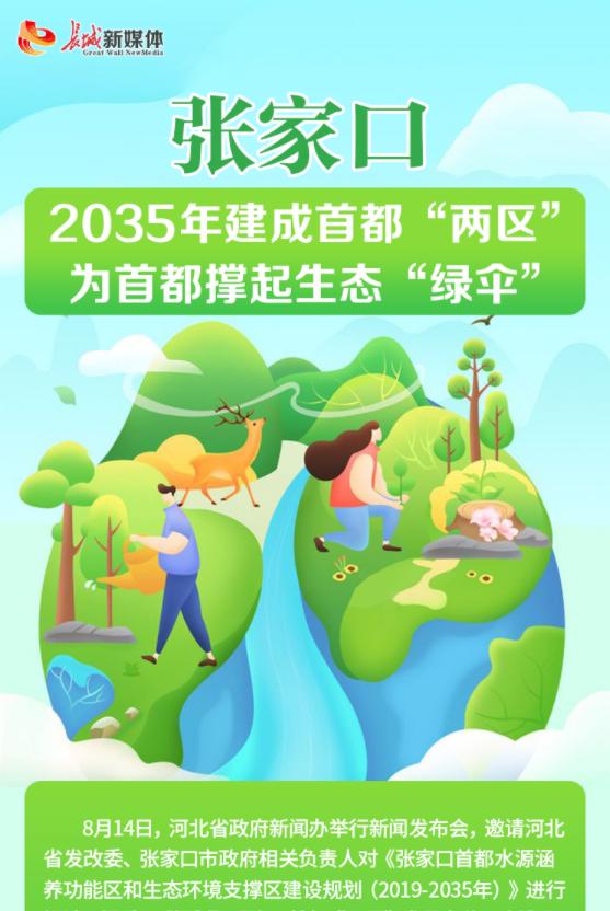 """【发布会图解】张家口2035年建成首都""""两区"""" 为首都撑起生态""""绿伞"""""""