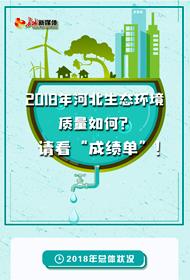 """【图解】2018年河北生态环境质量如何?请看""""成绩单""""!"""