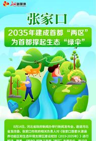 """【发布会图解】张家口2035年建成首都""""两区""""<BR>为首都撑起生态""""绿伞"""""""