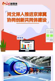 【图解】河北深入推进京津冀协同创新共同体建设