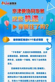 【长图解】京津冀协同发展 这些机遇你抓住了吗?