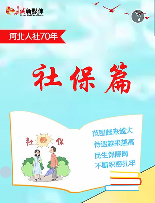 【H5】河北人社70年之社保篇