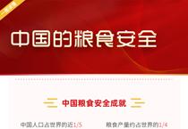 一图读懂《中国的粮食安全》白皮书
