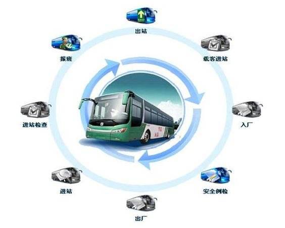 石家庄:换乘便捷的城市公共交通系统逐步形成