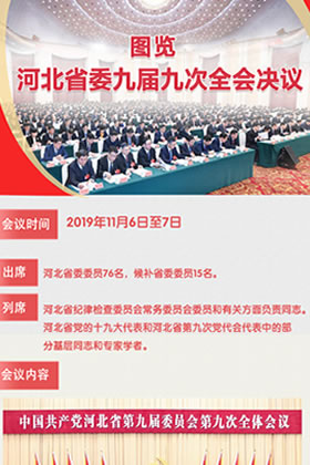 Atlas | The Resolution of the Ninth Plenary Session of the Ninth Hebei Provincial Committee