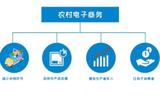 电子商务的融合发展
