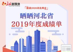 晒晒河北2019年度成绩单