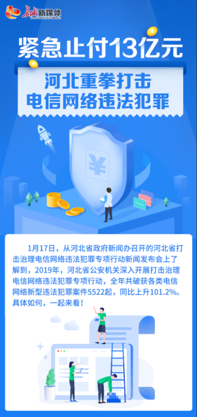 【发布会图解】紧急止付13亿元 河北重拳打击电信网络违法犯罪