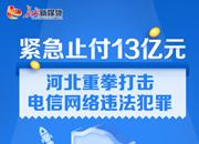 河北重拳打击电信网络违法犯罪