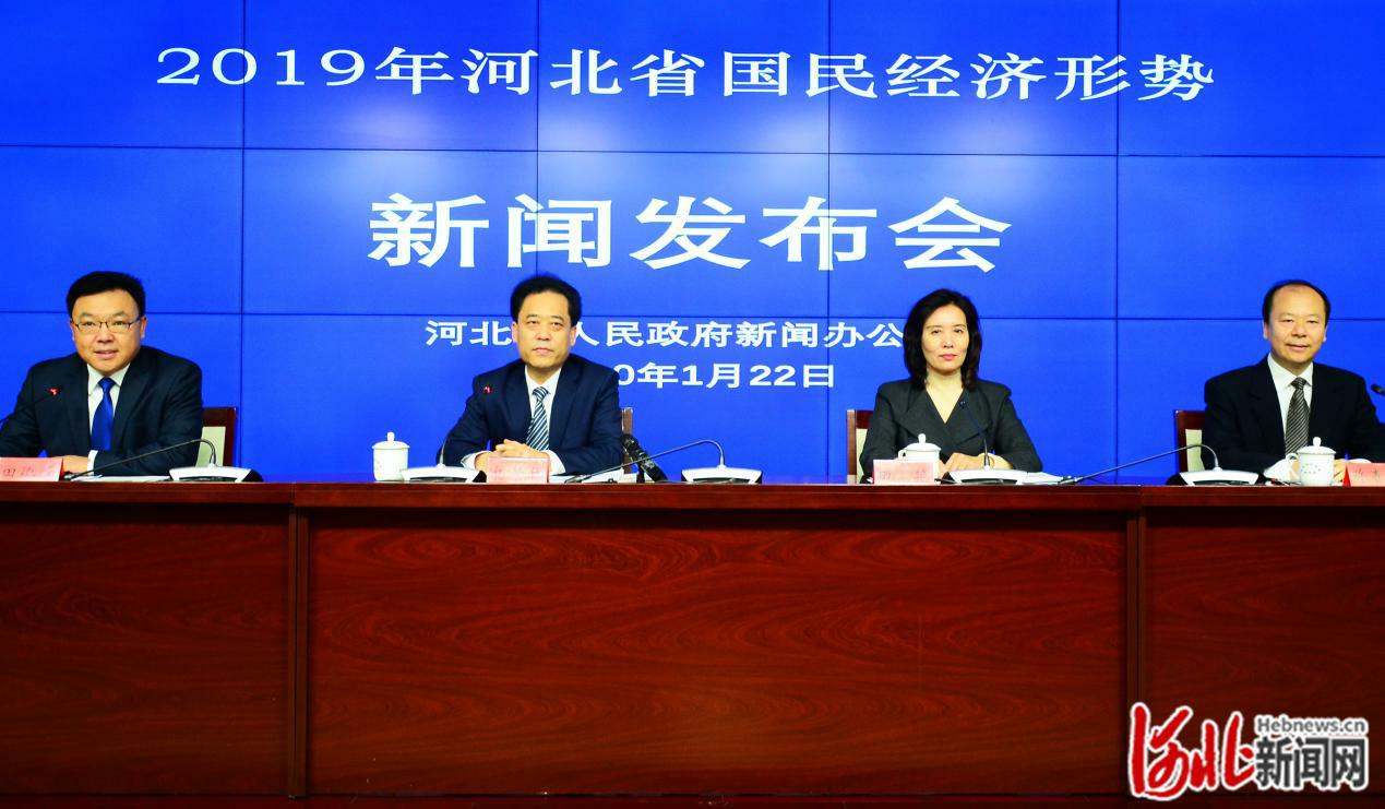 2019年河北省国民经济形势