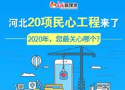 河北省2020年20项民心工程