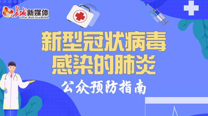 【图解】新型冠状病毒公众预防指南