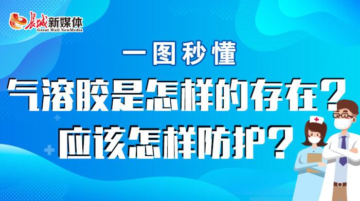 【图解】气溶胶是怎样的存在?应该怎样防护?