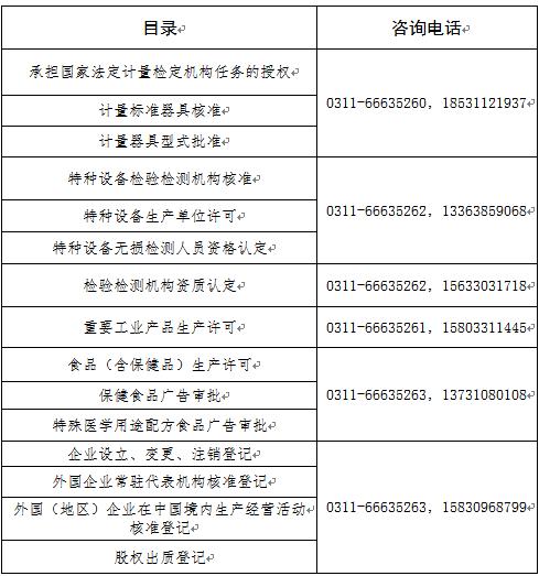 """河北:""""零见面""""办理行政许可,全力支持企业"""