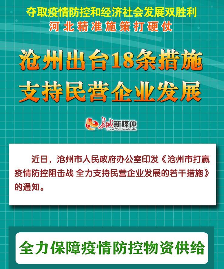 【图解】沧州出台18条措施 全力支持民营企业发展