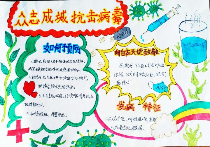 丰润区东实验小学四(2)班袁子涵的抗疫手抄报