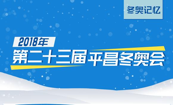 【冬奥记忆】2018年第二十三届平昌冬奥会
